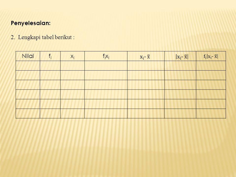 Penyelesaian: 2. Lengkapi tabel berikut : Nilai fi xi fixi