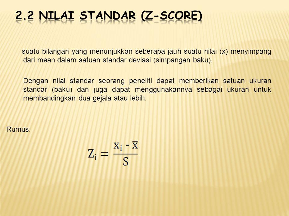 2.2 Nilai standar (z-score)