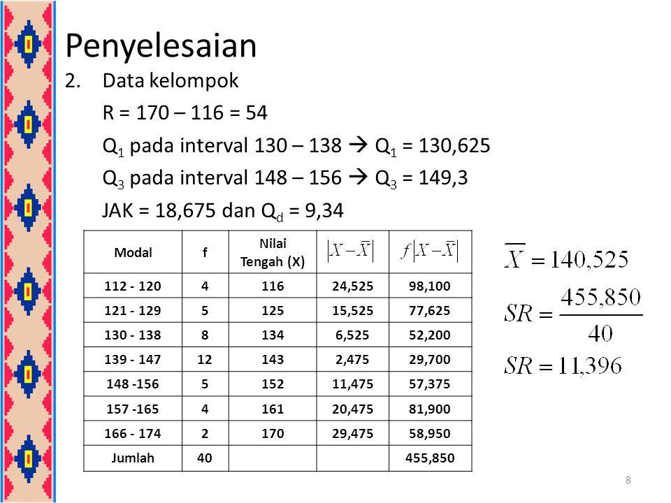 Penyelesaian Data kelompok R = 170 – 116 = 54