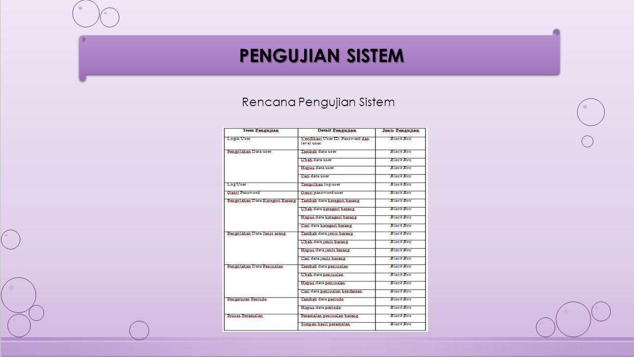 PENGUJIAN SISTEM Rencana Pengujian Sistem