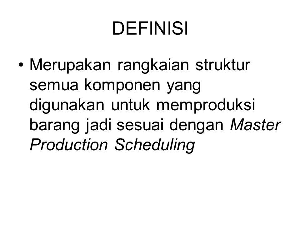 DEFINISI Merupakan rangkaian struktur semua komponen yang digunakan untuk memproduksi barang jadi sesuai dengan Master Production Scheduling.