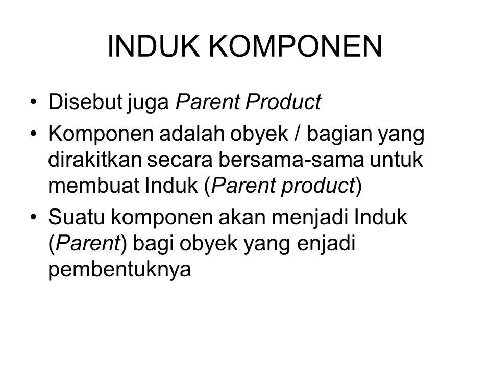 INDUK KOMPONEN Disebut juga Parent Product