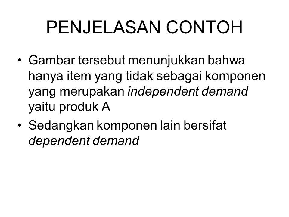 PENJELASAN CONTOH Gambar tersebut menunjukkan bahwa hanya item yang tidak sebagai komponen yang merupakan independent demand yaitu produk A.