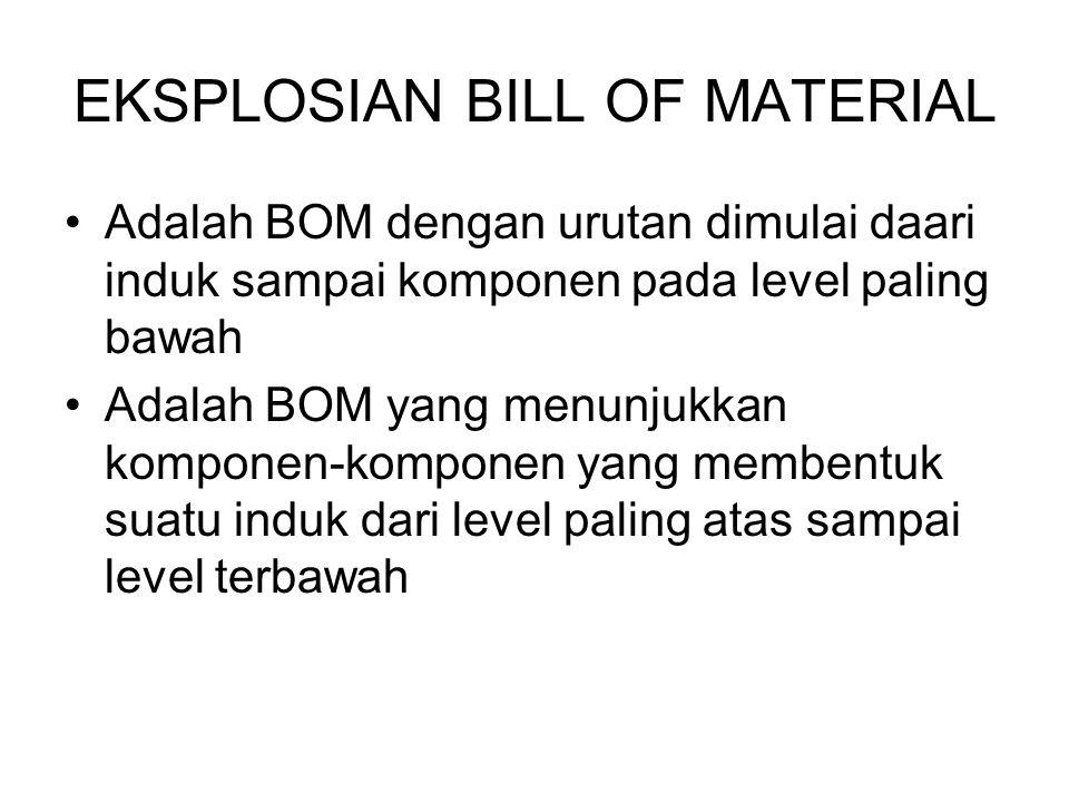 EKSPLOSIAN BILL OF MATERIAL