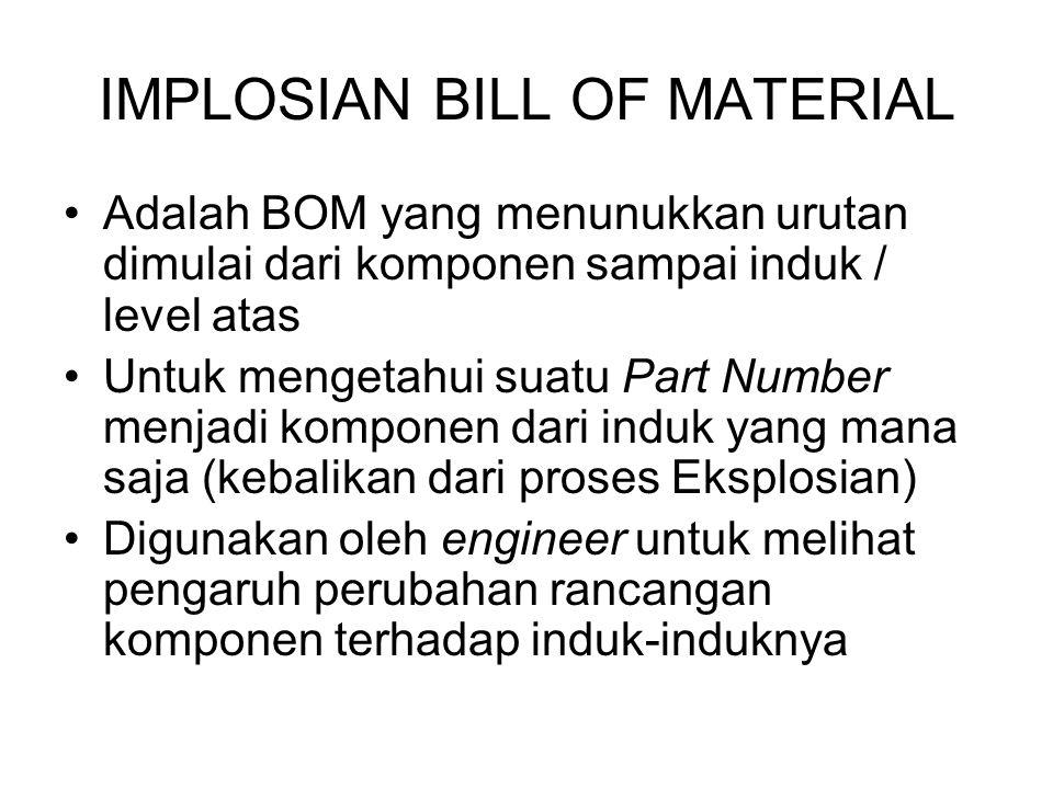 IMPLOSIAN BILL OF MATERIAL