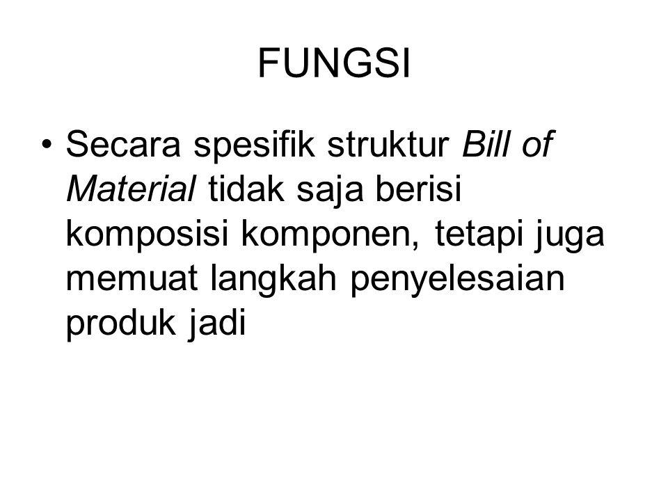 FUNGSI Secara spesifik struktur Bill of Material tidak saja berisi komposisi komponen, tetapi juga memuat langkah penyelesaian produk jadi.