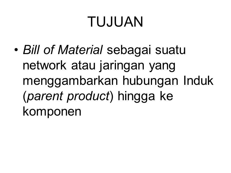 TUJUAN Bill of Material sebagai suatu network atau jaringan yang menggambarkan hubungan Induk (parent product) hingga ke komponen.