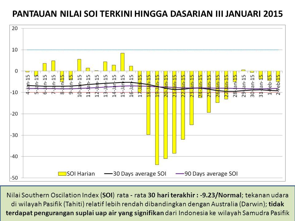 PANTAUAN NILAI SOI TERKINI HINGGA DASARIAN III JANUARI 2015