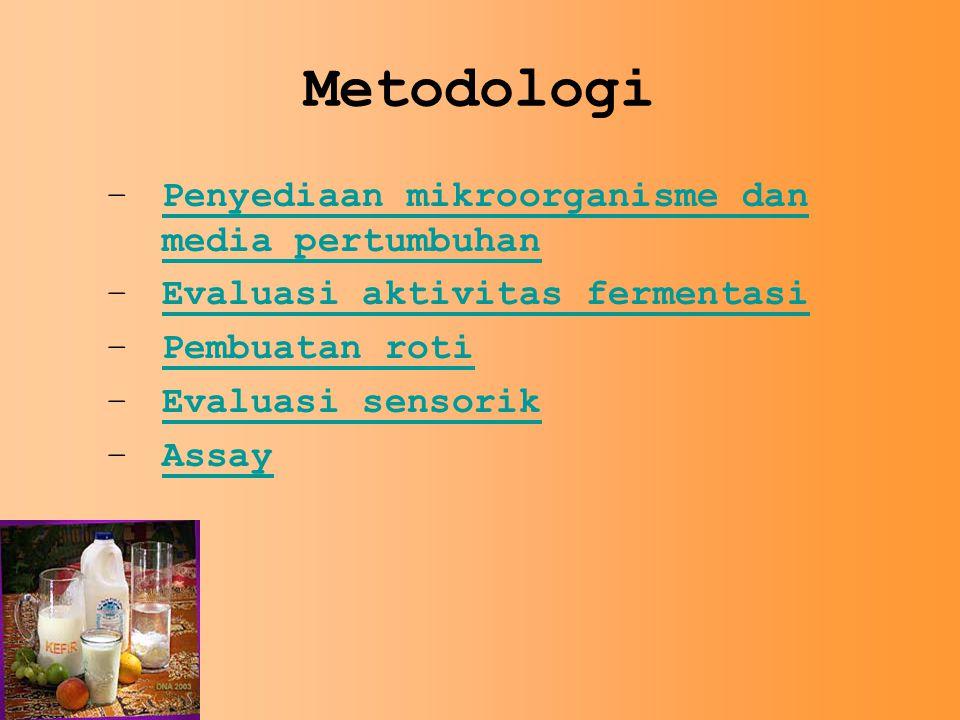 Metodologi Penyediaan mikroorganisme dan media pertumbuhan