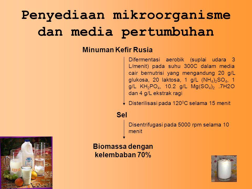 Penyediaan mikroorganisme dan media pertumbuhan