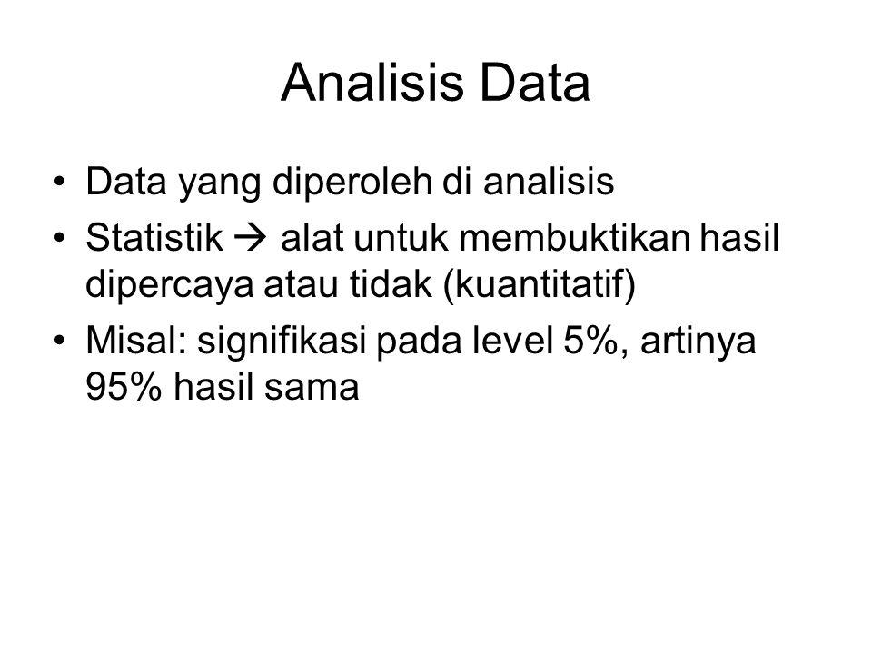 Analisis Data Data yang diperoleh di analisis