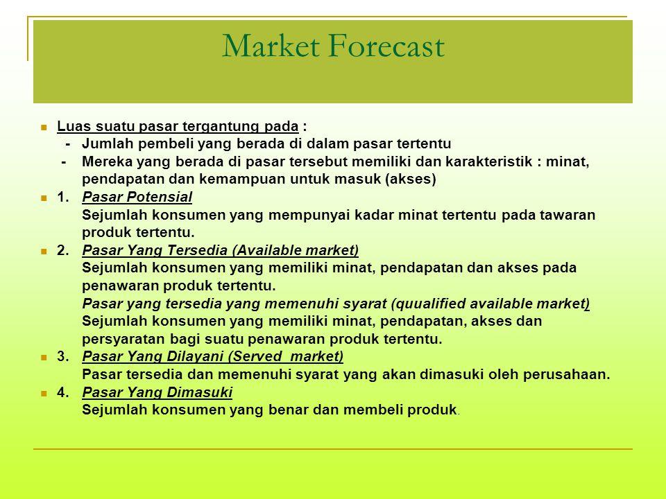 Market Forecast Luas suatu pasar tergantung pada :