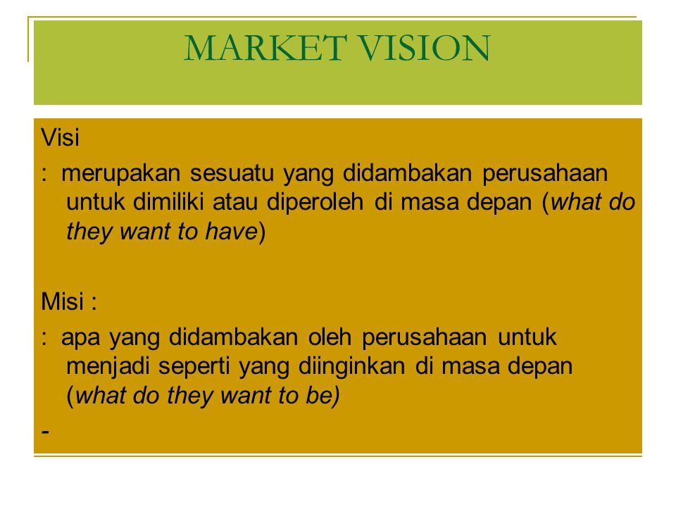 MARKET VISION Visi. : merupakan sesuatu yang didambakan perusahaan untuk dimiliki atau diperoleh di masa depan (what do they want to have)
