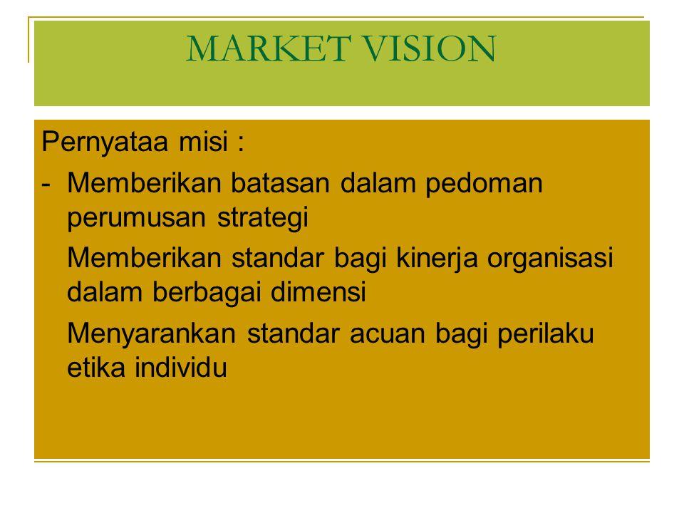 MARKET VISION Pernyataa misi :