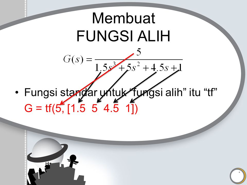 Membuat FUNGSI ALIH Fungsi standar untuk fungsi alih itu tf
