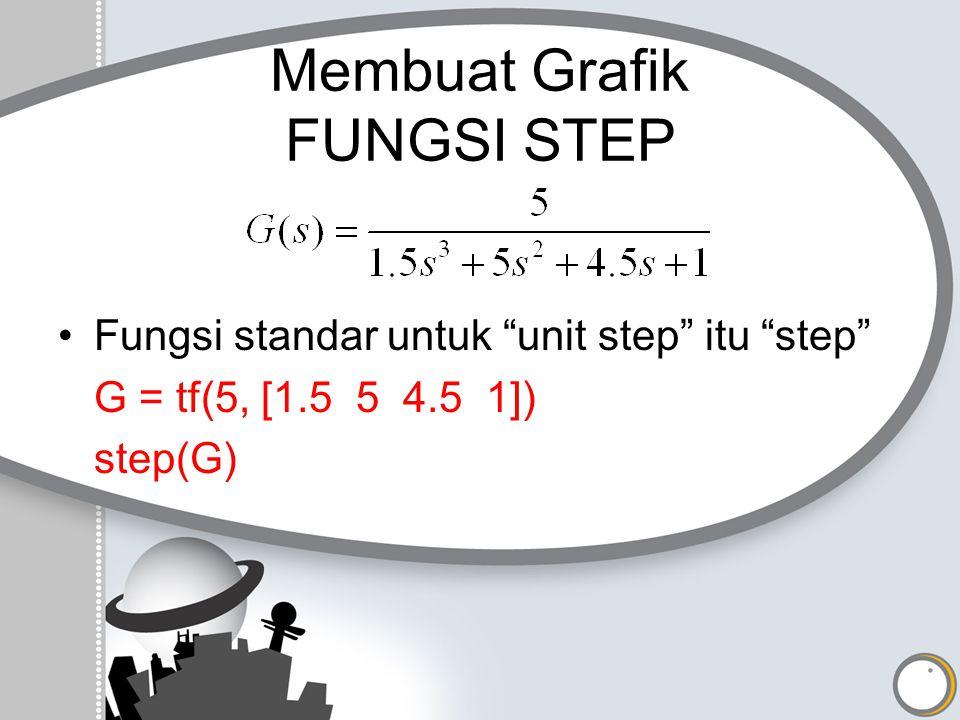 Membuat Grafik FUNGSI STEP