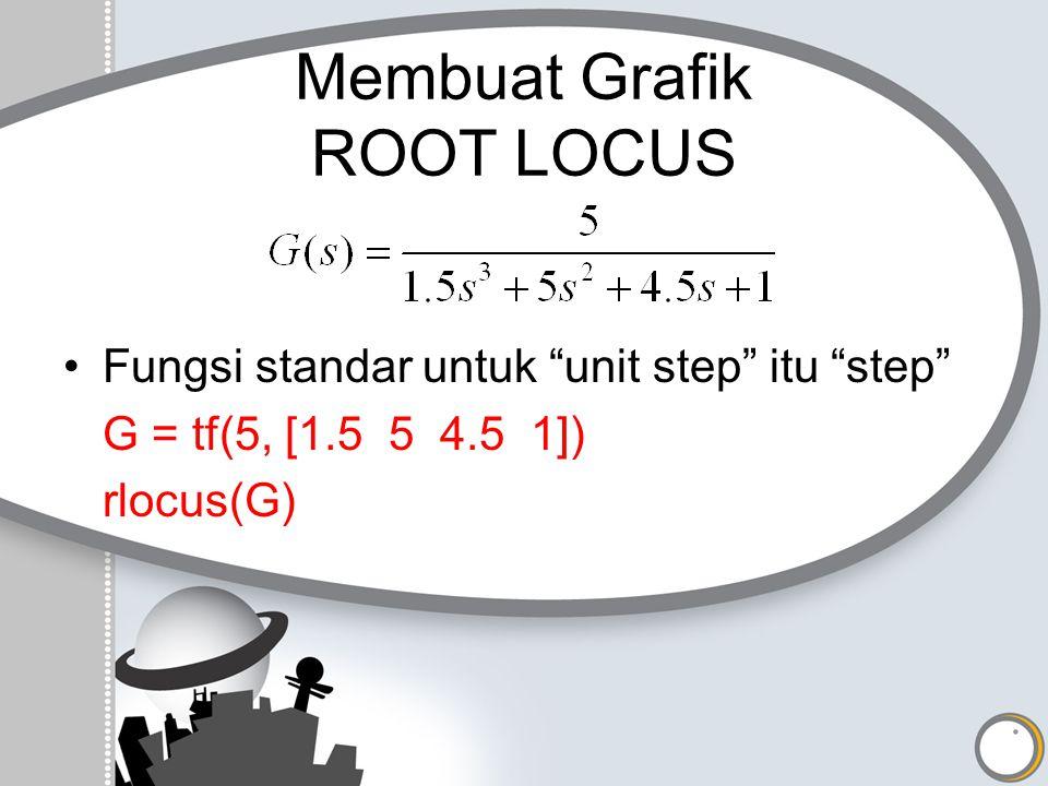 Membuat Grafik ROOT LOCUS