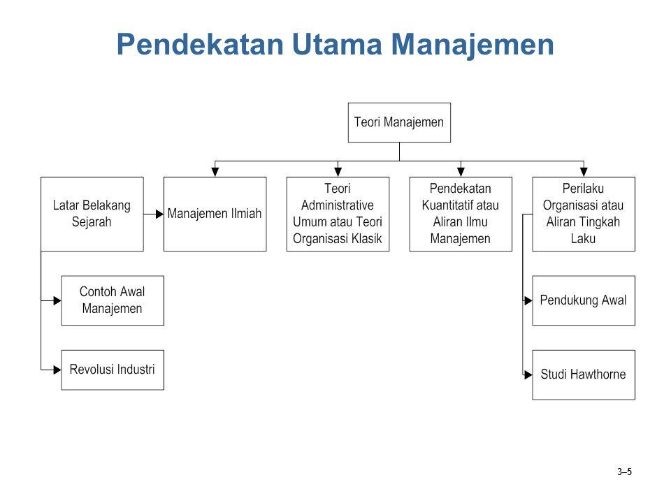 Pendekatan Utama Manajemen