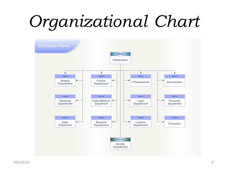 Organizational Chart 2017/4/14