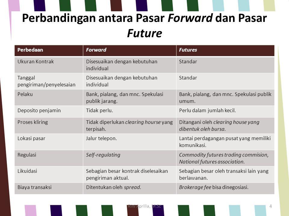 Perbandingan antara Pasar Forward dan Pasar Future