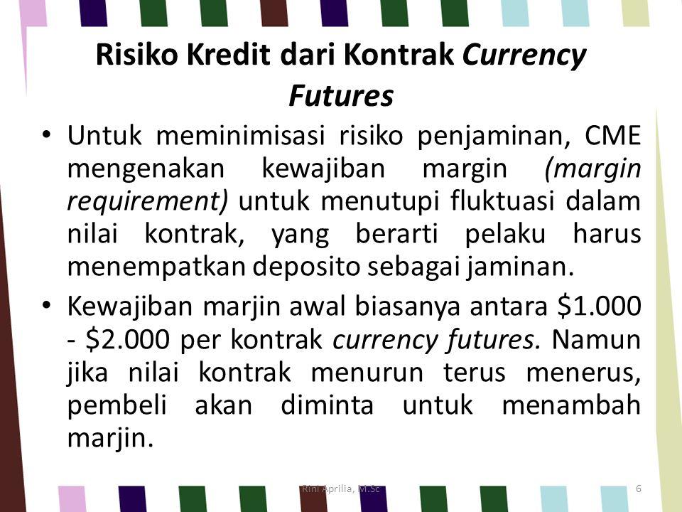 Risiko Kredit dari Kontrak Currency Futures