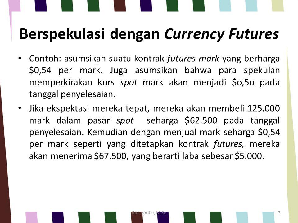 Berspekulasi dengan Currency Futures