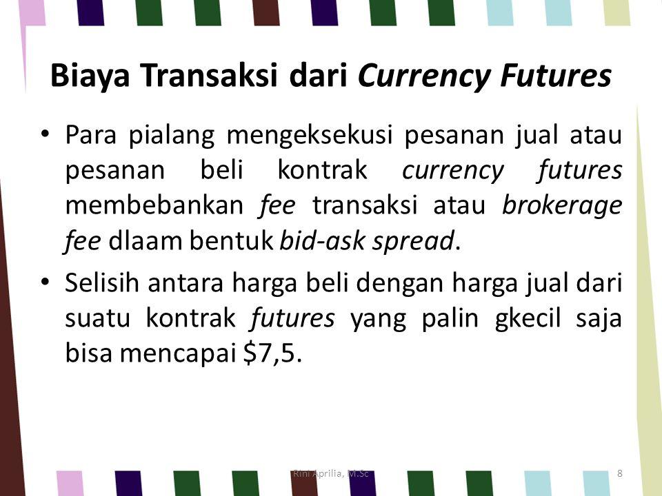 Biaya Transaksi dari Currency Futures