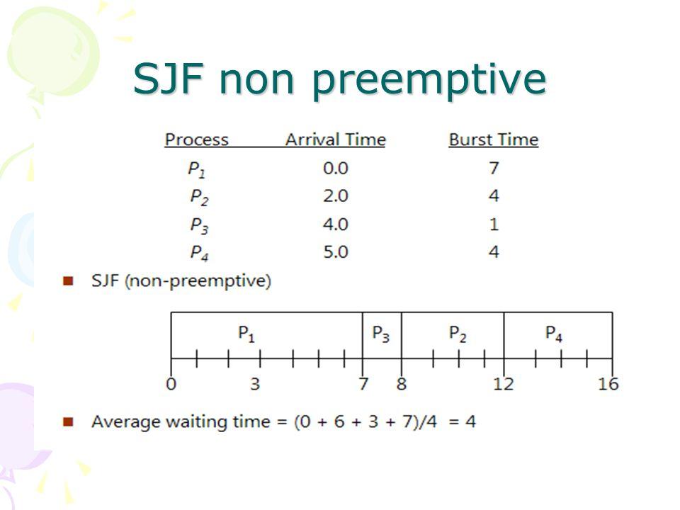 SJF non preemptive