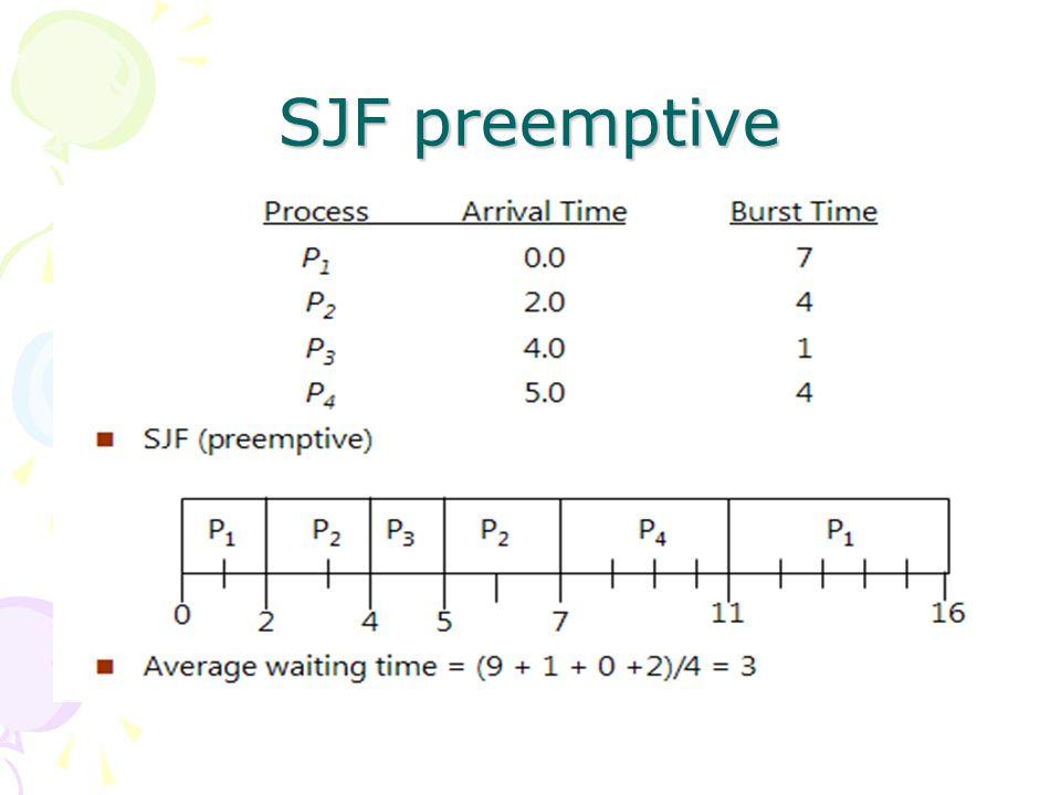 SJF preemptive