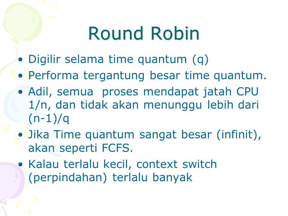 Round Robin Digilir selama time quantum (q)