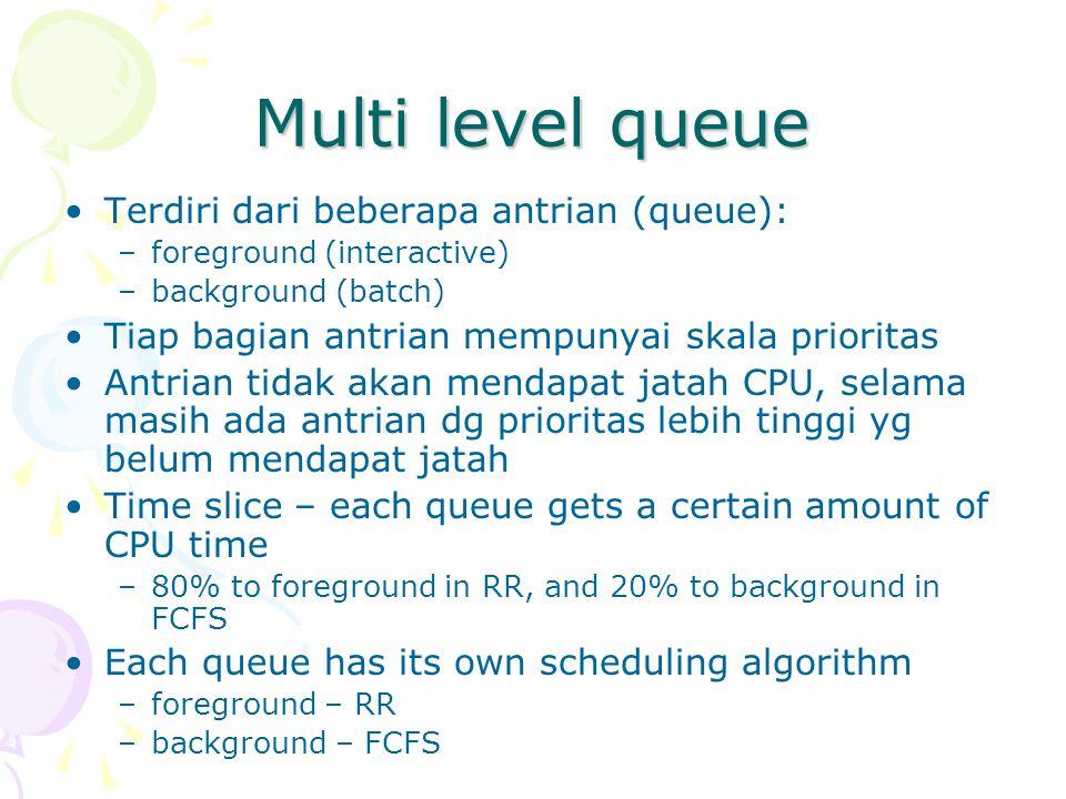 Multi level queue Terdiri dari beberapa antrian (queue):