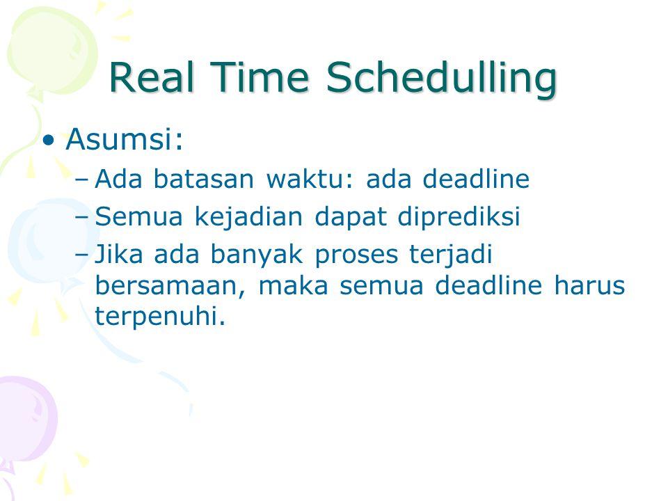 Real Time Schedulling Asumsi: Ada batasan waktu: ada deadline
