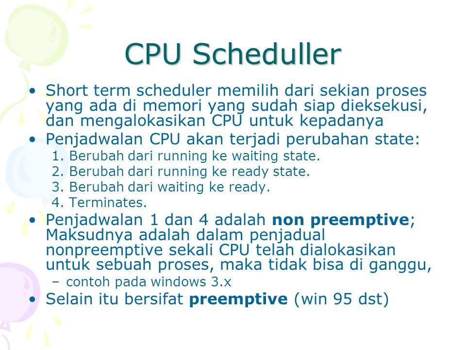 CPU Scheduller Short term scheduler memilih dari sekian proses yang ada di memori yang sudah siap dieksekusi, dan mengalokasikan CPU untuk kepadanya.