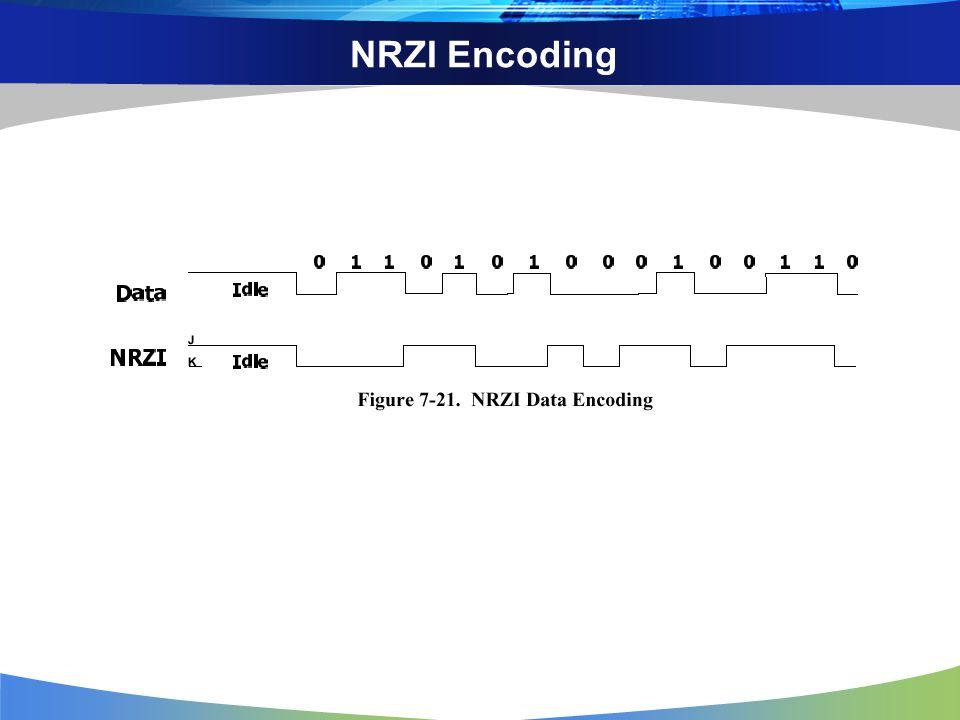 NRZI Encoding