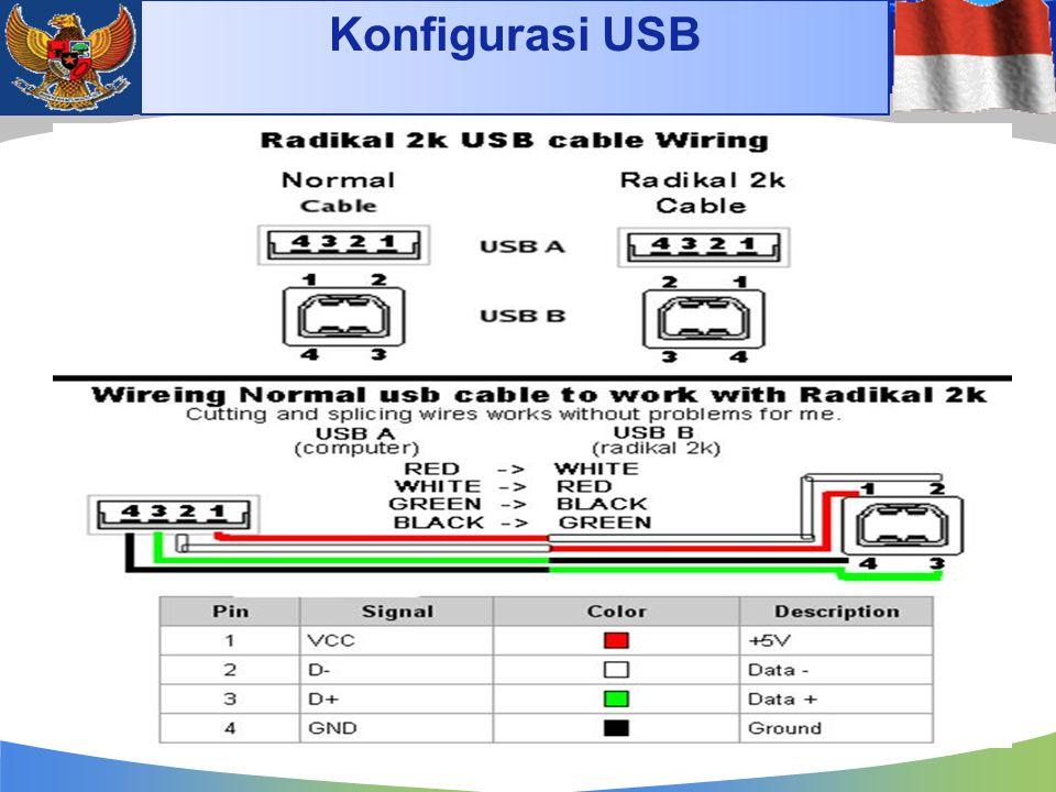 Konfigurasi USB 4/14/2017