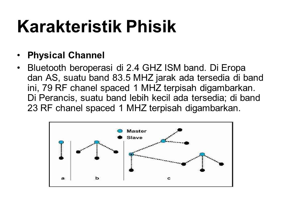 Karakteristik Phisik Physical Channel