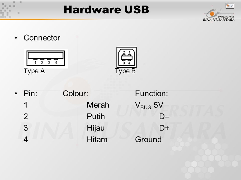 Hardware USB Connector Pin: Colour: Function: 1 Merah VBUS 5V