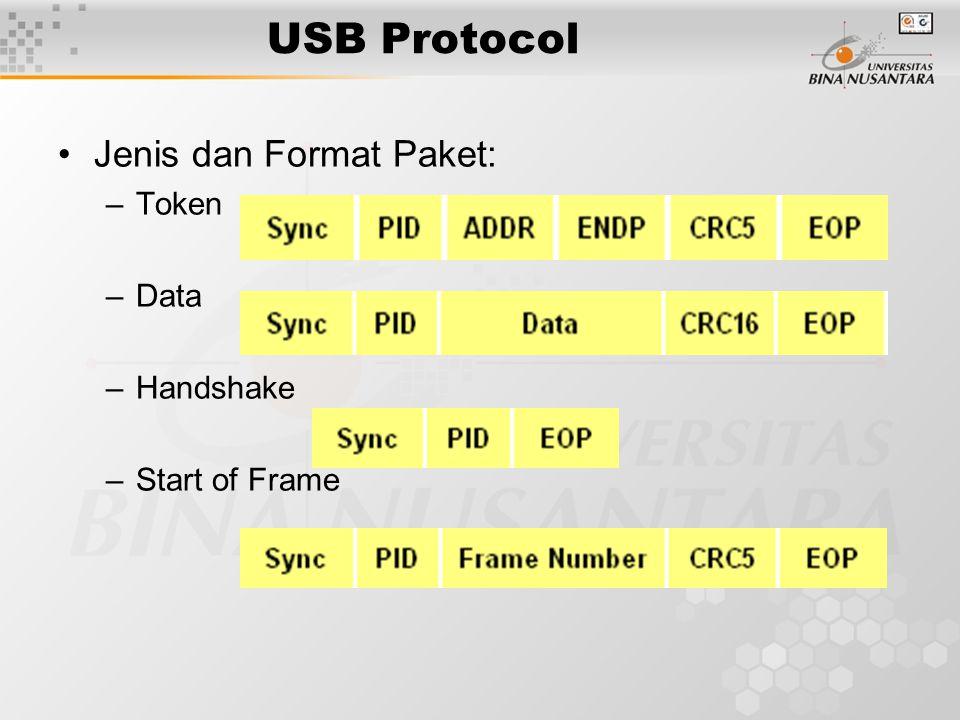 USB Protocol Jenis dan Format Paket: Token Data Handshake
