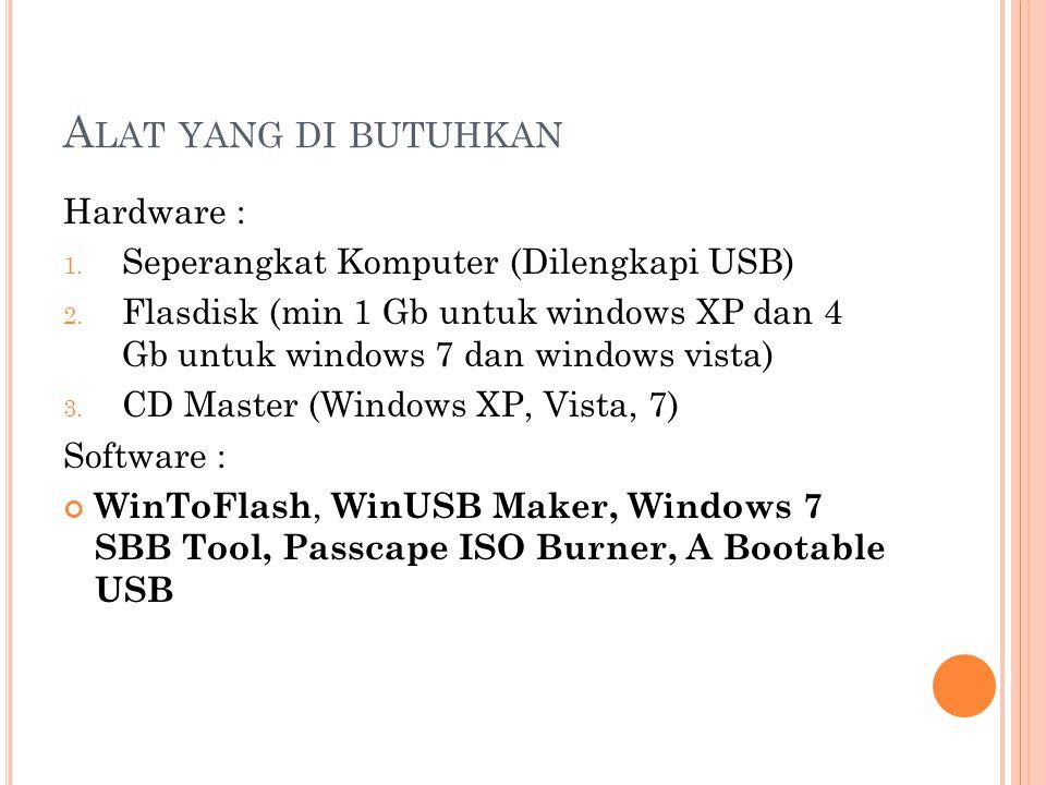 Alat yang di butuhkan Hardware : Seperangkat Komputer (Dilengkapi USB)