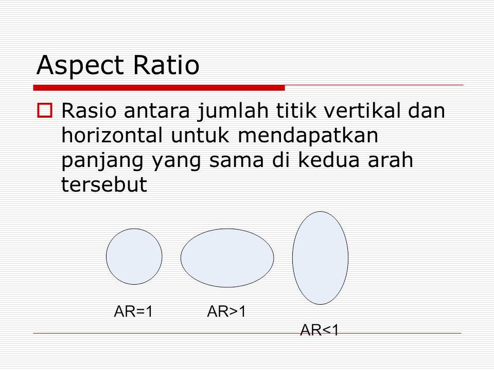 Aspect Ratio Rasio antara jumlah titik vertikal dan horizontal untuk mendapatkan panjang yang sama di kedua arah tersebut.