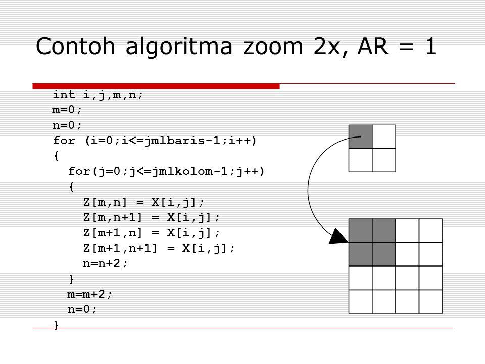 Contoh algoritma zoom 2x, AR = 1