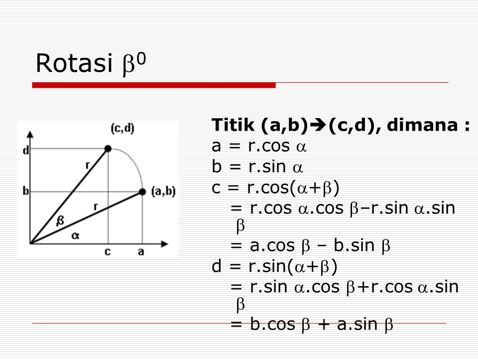 Rotasi 0 Titik (a,b)(c,d), dimana : a = r.cos  b = r.sin 