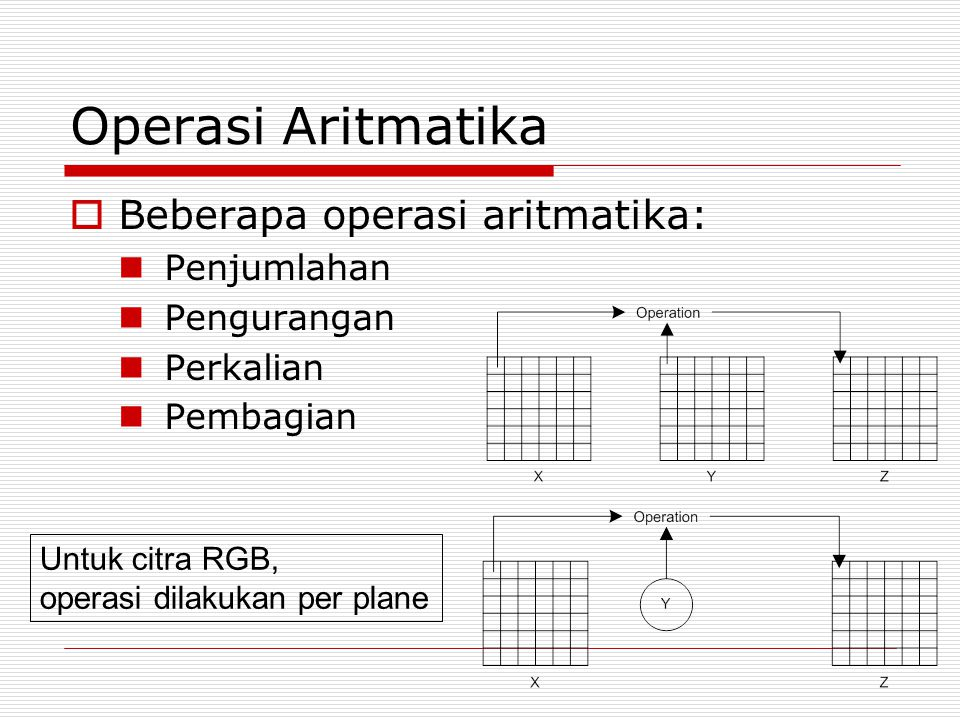 Operasi Aritmatika Beberapa operasi aritmatika: Penjumlahan