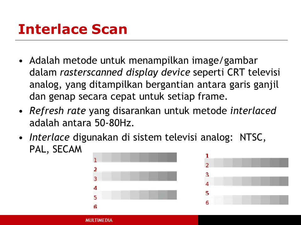 Interlace Scan