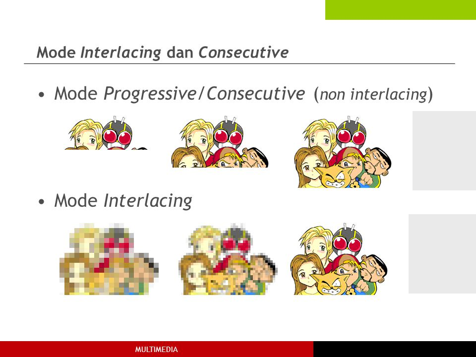 Mode Interlacing dan Consecutive
