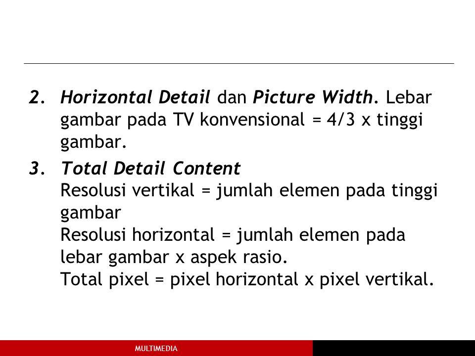 Horizontal Detail dan Picture Width