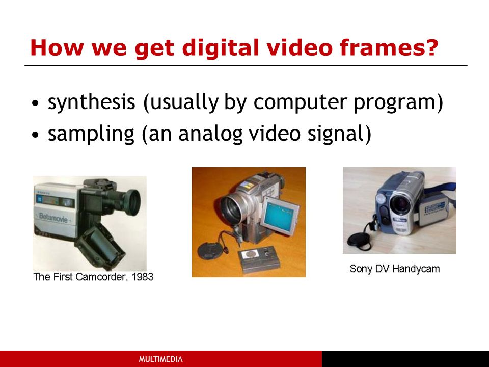 How we get digital video frames