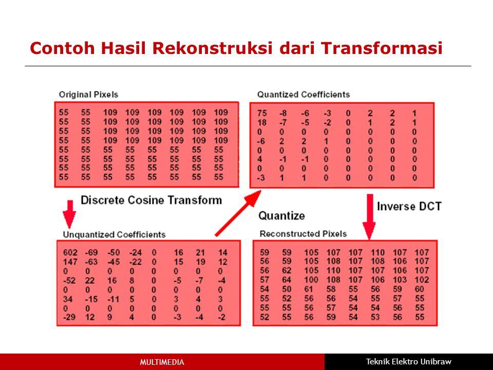 Contoh Hasil Rekonstruksi dari Transformasi