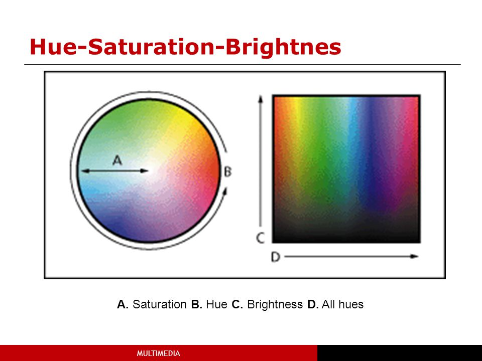 Hue-Saturation-Brightnes