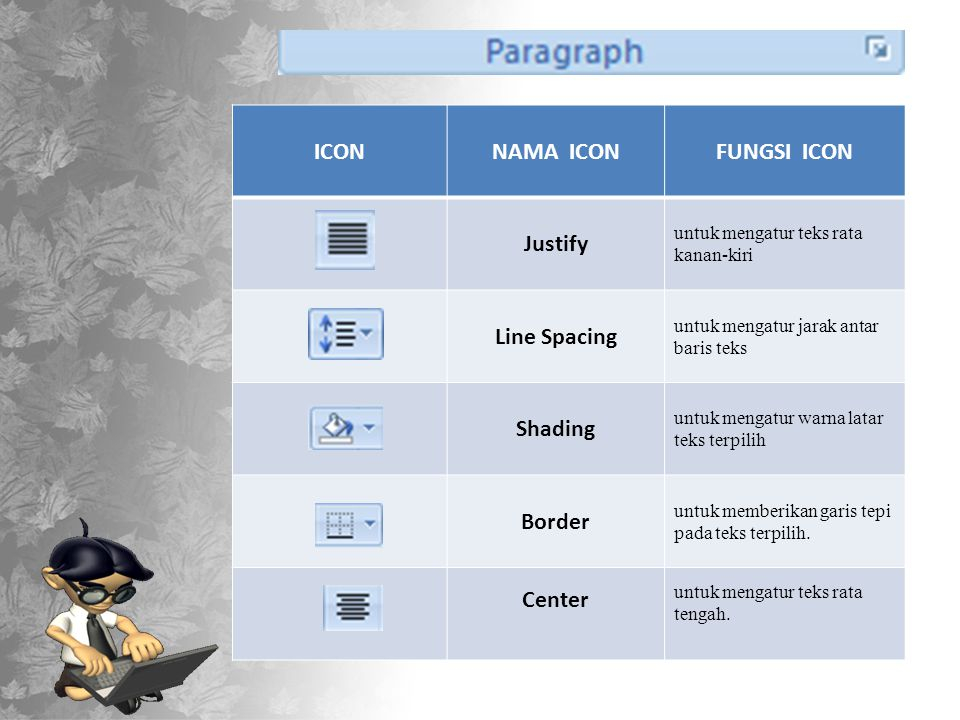 ICON NAMA ICON FUNGSI ICON Justify Line Spacing Shading Border Center